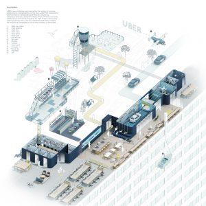 23 Bean Buro Workplace UBER Conceptual drawing 300x300 - THIẾT KẾ NỘI THẤT VĂN PHÒNG ĐỘC ĐÁO UBER